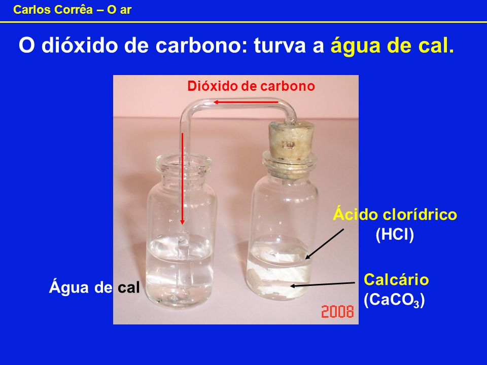 Carlos Corrêa – O ar O dióxido de carbono: turva a água de cal. Ácido clorídrico (HCl) Calcário (CaCO 3 ) Dióxido de carbono Água de cal