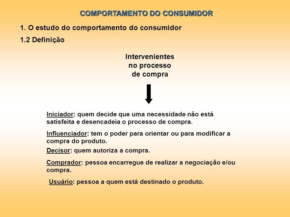 COMPORTAMENTO DO CONSUMIDOR 1. O estudo do comportamento do consumidor Intervenientes no processo de compra Iniciador: quem decide que uma necessidade