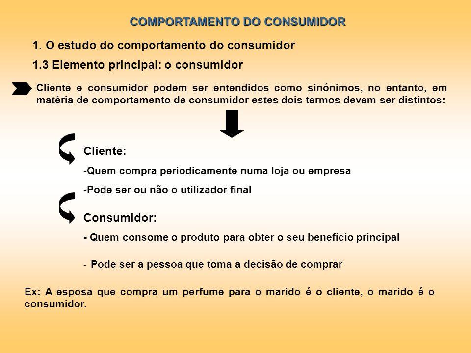 COMPORTAMENTO DO CONSUMIDOR 1. O estudo do comportamento do consumidor 1.3 Elemento principal: o consumidor Cliente e consumidor podem ser entendidos