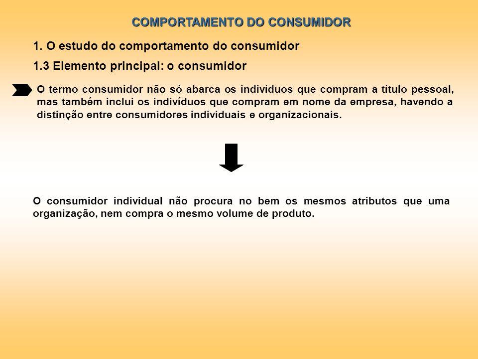 COMPORTAMENTO DO CONSUMIDOR 1. O estudo do comportamento do consumidor 1.3 Elemento principal: o consumidor O termo consumidor não só abarca os indiví