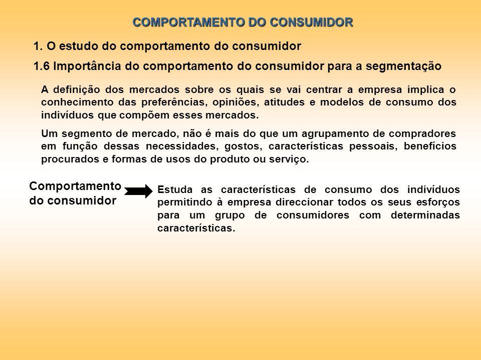 COMPORTAMENTO DO CONSUMIDOR 1. O estudo do comportamento do consumidor 1.6 Importância do comportamento do consumidor para a segmentação A definição d
