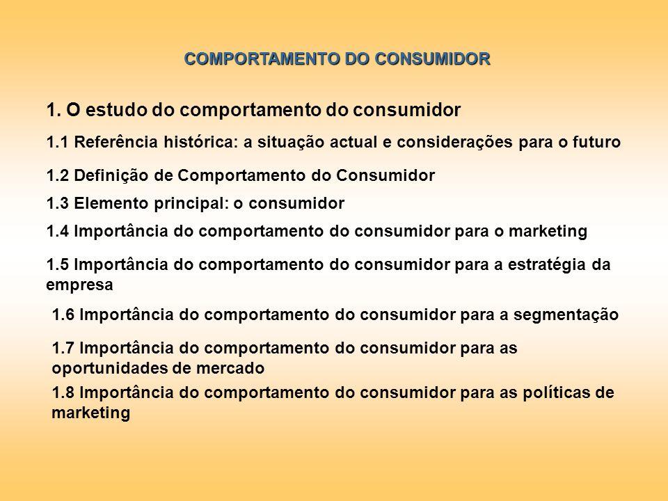 COMPORTAMENTO DO CONSUMIDOR 1. O estudo do comportamento do consumidor 1.1 Referência histórica: a situação actual e considerações para o futuro 1.2 D