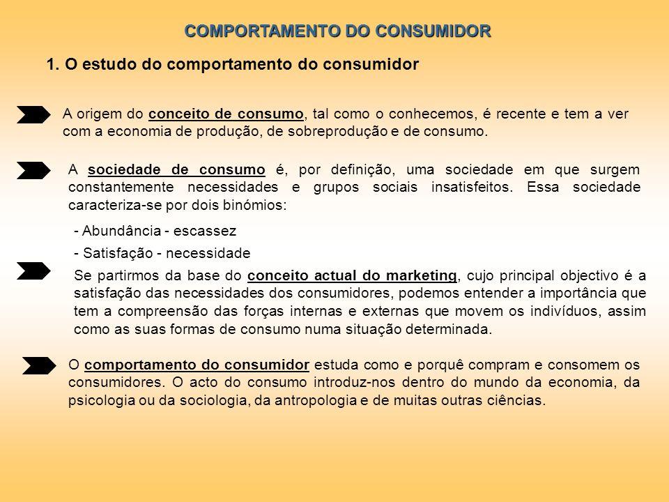 COMPORTAMENTO DO CONSUMIDOR 1. O estudo do comportamento do consumidor A origem do conceito de consumo, tal como o conhecemos, é recente e tem a ver c