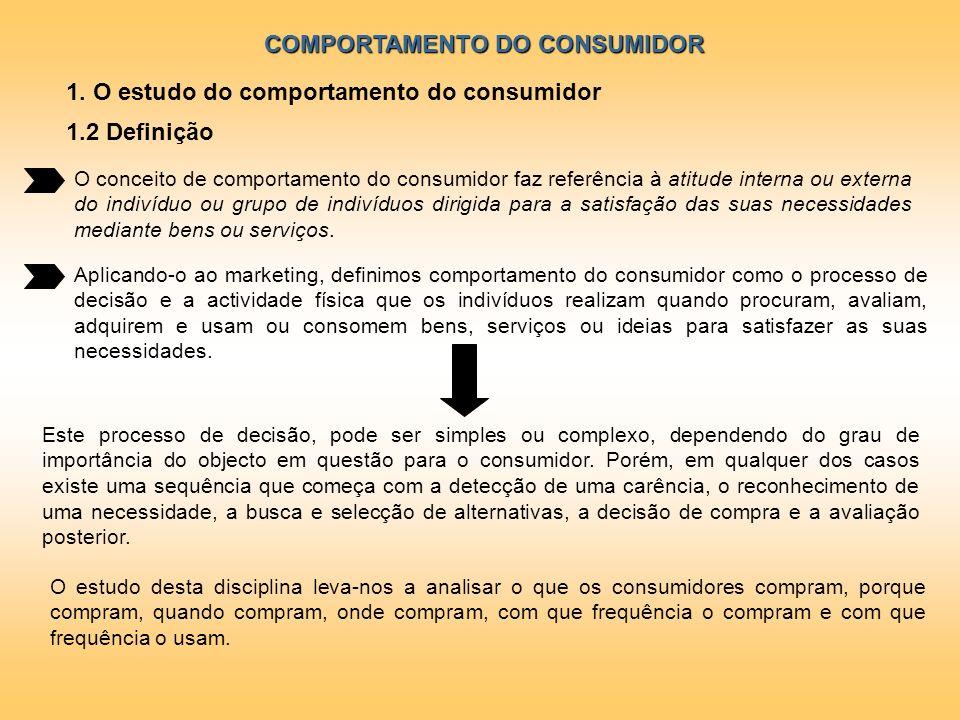 COMPORTAMENTO DO CONSUMIDOR 1. O estudo do comportamento do consumidor 1.2 Definição O conceito de comportamento do consumidor faz referência à atitud