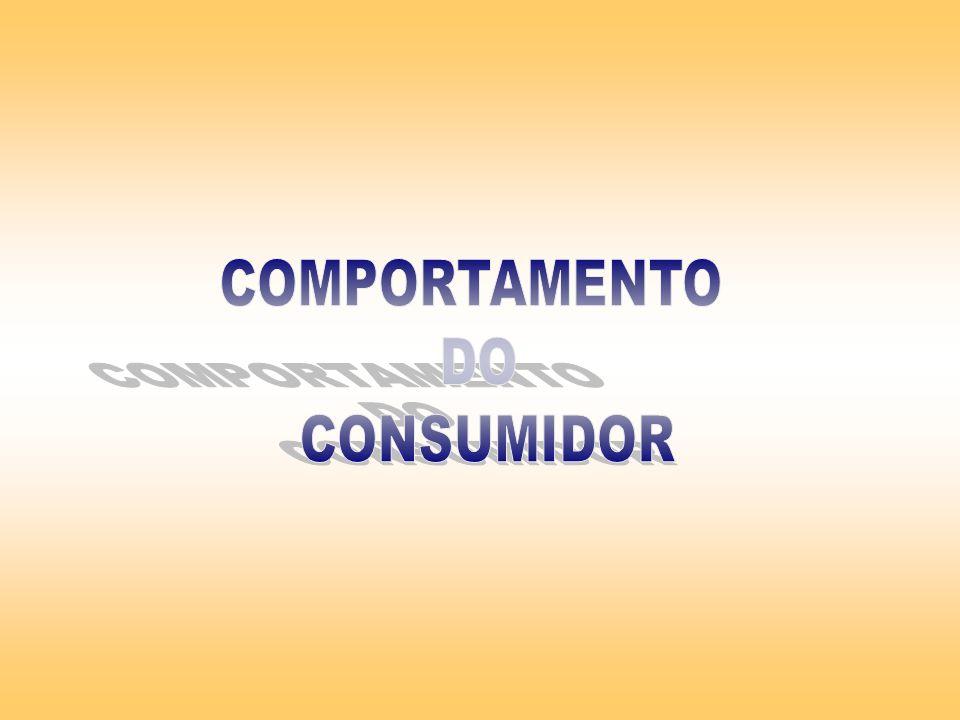 COMPORTAMENTO DO CONSUMIDOR Modelo Engel-Kollat-Blackwell ESTÍMULO EXPOSIÇÃO ATENÇÃO COMPREENSÃO RETENÇÃO FILTRO INFORMAÇÃO E EXPERIÊNCIA ATITUDES CRITÉRIOS AVALIATIVOS PERSONALIDADE INFORMAÇÃO FEEDBACK RECONHECIMENTO DO PROBLEMA PARAGEM BUSCA INTERNA E AVALIAÇÃO BUSCA EXTERNA E AVALIAÇÃO PROCESSO DE COMPRA RESULTADOS COMPORTAMENTO ADICIONAL AVALIAÇÃO PÓS-COMPRA BUSCA EXTERNA INPUTS CULTURA FAMÍLIA G.SOCIAL OUTROS
