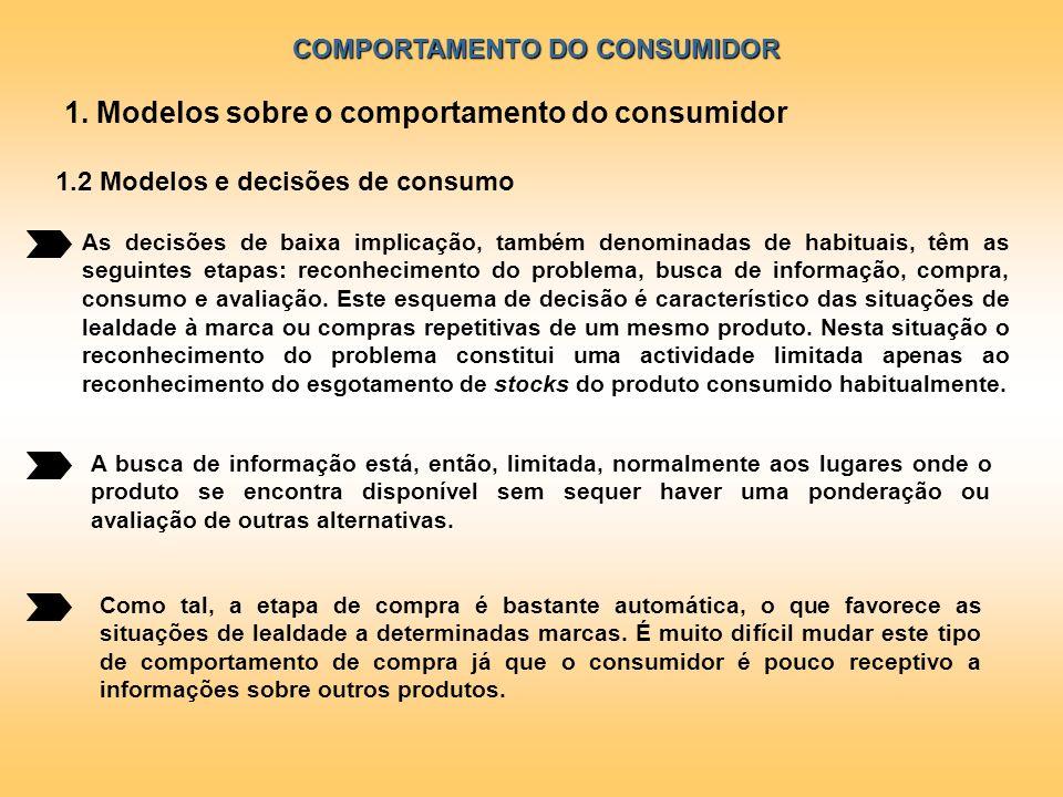 COMPORTAMENTO DO CONSUMIDOR 1. Modelos sobre o comportamento do consumidor 1.2 Modelos e decisões de consumo As decisões de baixa implicação, também d
