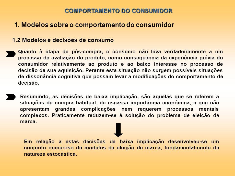 COMPORTAMENTO DO CONSUMIDOR 1. Modelos sobre o comportamento do consumidor 1.2 Modelos e decisões de consumo Quanto à etapa de pós-compra, o consumo n