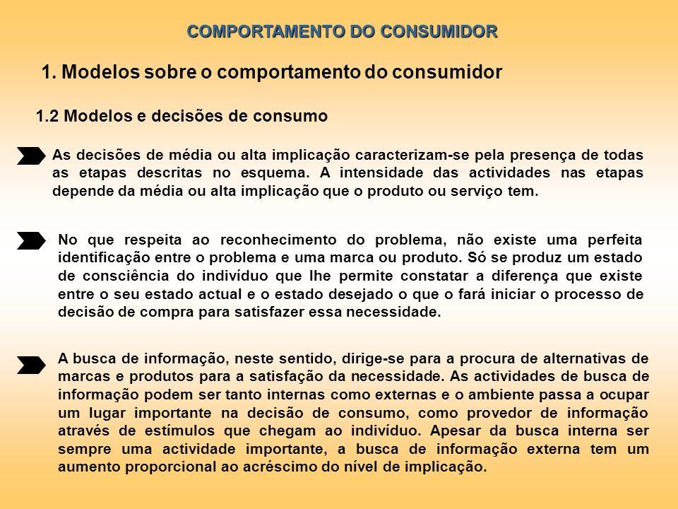 COMPORTAMENTO DO CONSUMIDOR 1. Modelos sobre o comportamento do consumidor 1.2 Modelos e decisões de consumo As decisões de média ou alta implicação c