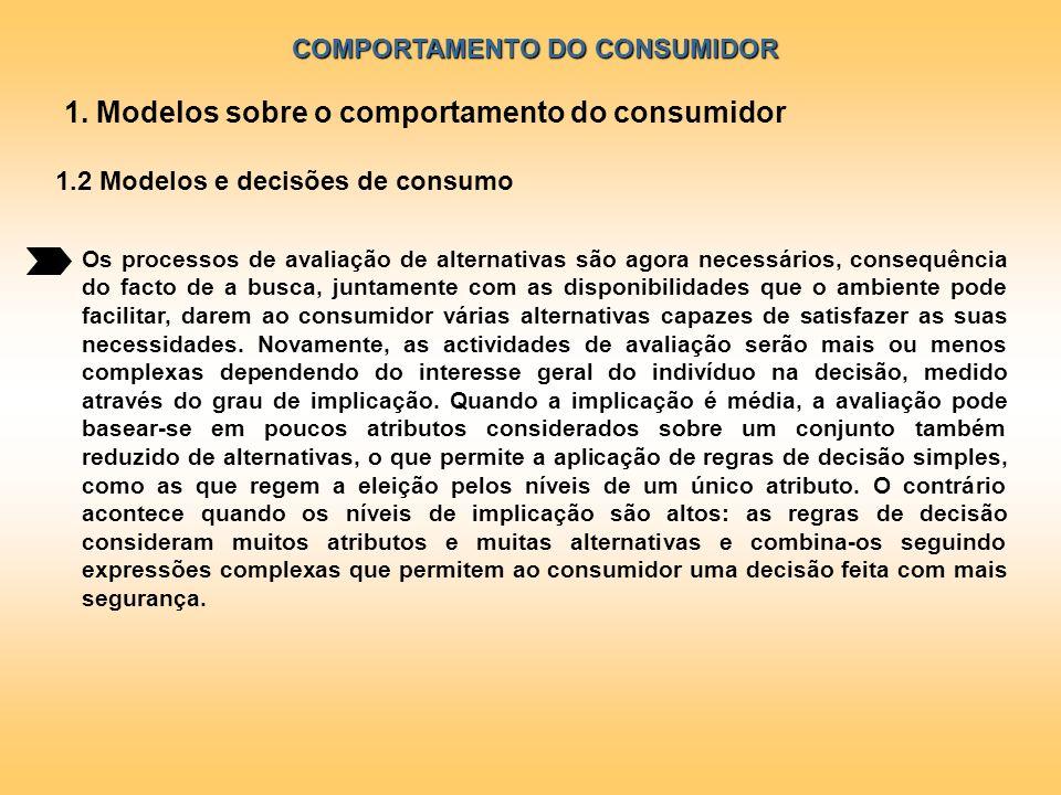 COMPORTAMENTO DO CONSUMIDOR 1. Modelos sobre o comportamento do consumidor 1.2 Modelos e decisões de consumo Os processos de avaliação de alternativas