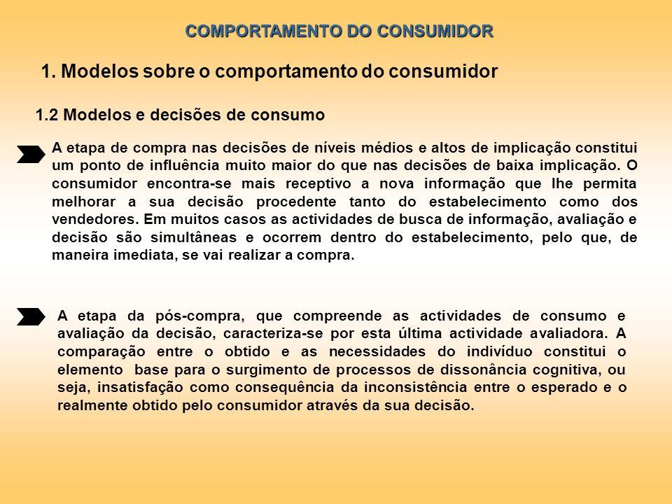 COMPORTAMENTO DO CONSUMIDOR 1. Modelos sobre o comportamento do consumidor 1.2 Modelos e decisões de consumo A etapa de compra nas decisões de níveis