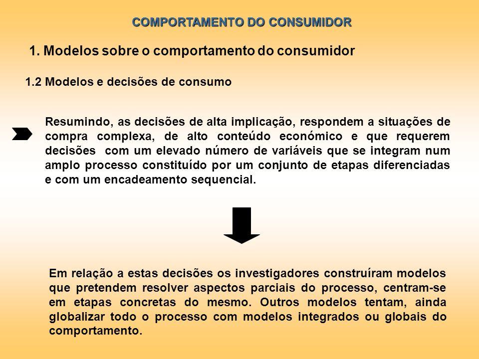 COMPORTAMENTO DO CONSUMIDOR 1. Modelos sobre o comportamento do consumidor 1.2 Modelos e decisões de consumo Resumindo, as decisões de alta implicação