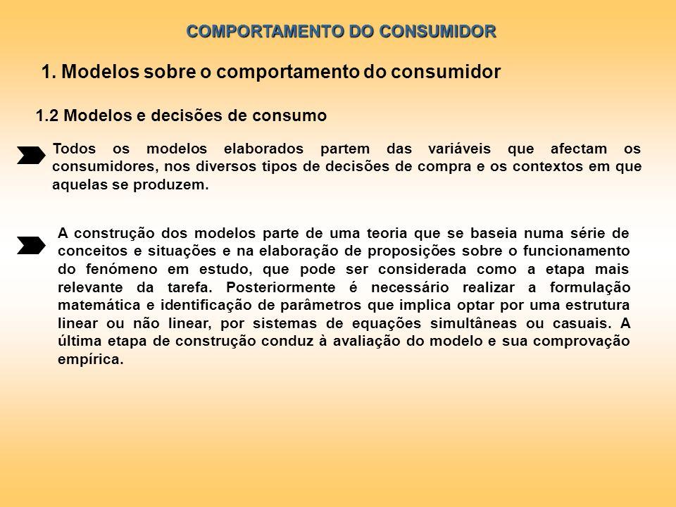 COMPORTAMENTO DO CONSUMIDOR 1. Modelos sobre o comportamento do consumidor 1.2 Modelos e decisões de consumo Todos os modelos elaborados partem das va