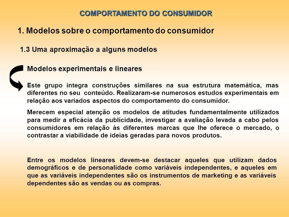 COMPORTAMENTO DO CONSUMIDOR 1.3 Uma aproximação a alguns modelos Modelos experimentais e lineares Entre os modelos lineares devem-se destacar aqueles