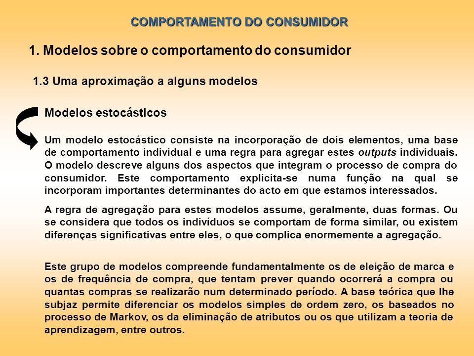 COMPORTAMENTO DO CONSUMIDOR 1.3 Uma aproximação a alguns modelos Modelos estocásticos Este grupo de modelos compreende fundamentalmente os de eleição