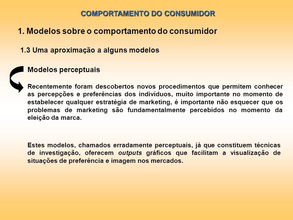 COMPORTAMENTO DO CONSUMIDOR 1.3 Uma aproximação a alguns modelos Modelos perceptuais Estes modelos, chamados erradamente perceptuais, já que constitue