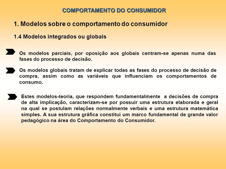 COMPORTAMENTO DO CONSUMIDOR Os modelos parciais, por oposição aos globais centram-se apenas numa das fases do processo de decisão. 1. Modelos sobre o