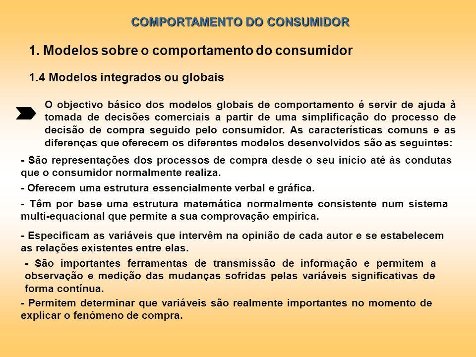 COMPORTAMENTO DO CONSUMIDOR O objectivo básico dos modelos globais de comportamento é servir de ajuda à tomada de decisões comerciais a partir de uma
