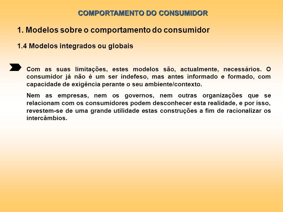 COMPORTAMENTO DO CONSUMIDOR Com as suas limitações, estes modelos são, actualmente, necessários. O consumidor já não é um ser indefeso, mas antes info