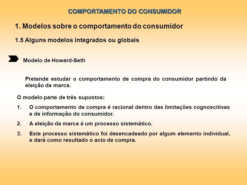 COMPORTAMENTO DO CONSUMIDOR Modelo de Howard-Seth 1. Modelos sobre o comportamento do consumidor 1.5 Alguns modelos integrados ou globais Pretende est