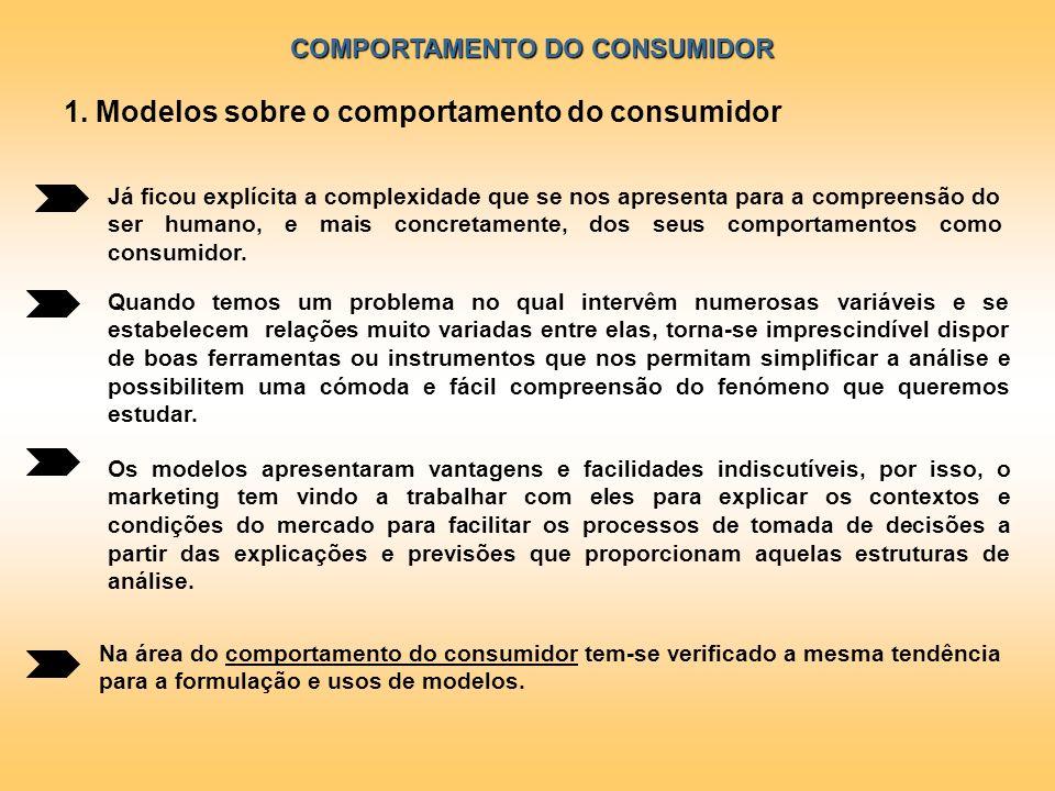 COMPORTAMENTO DO CONSUMIDOR Modelo é um termo muito usado, no entanto, existem muitas interpretações incorrectas.