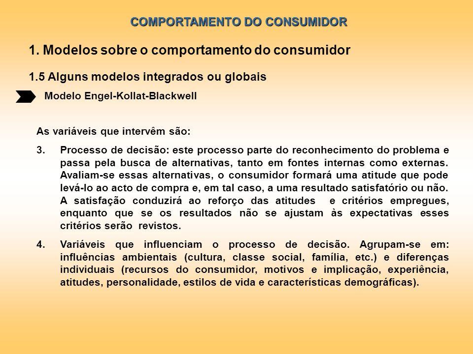 COMPORTAMENTO DO CONSUMIDOR Modelo Engel-Kollat-Blackwell 1. Modelos sobre o comportamento do consumidor 1.5 Alguns modelos integrados ou globais As v