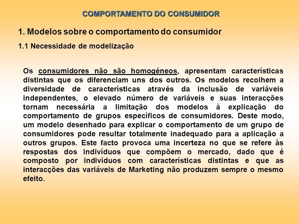 COMPORTAMENTO DO CONSUMIDOR 1.3 Uma aproximação a alguns modelos Modelos de processamento de informação A maior parte dos trabalhos que seguem esta orientação provêm da Psicologia e são elaborados em ambiente informático.