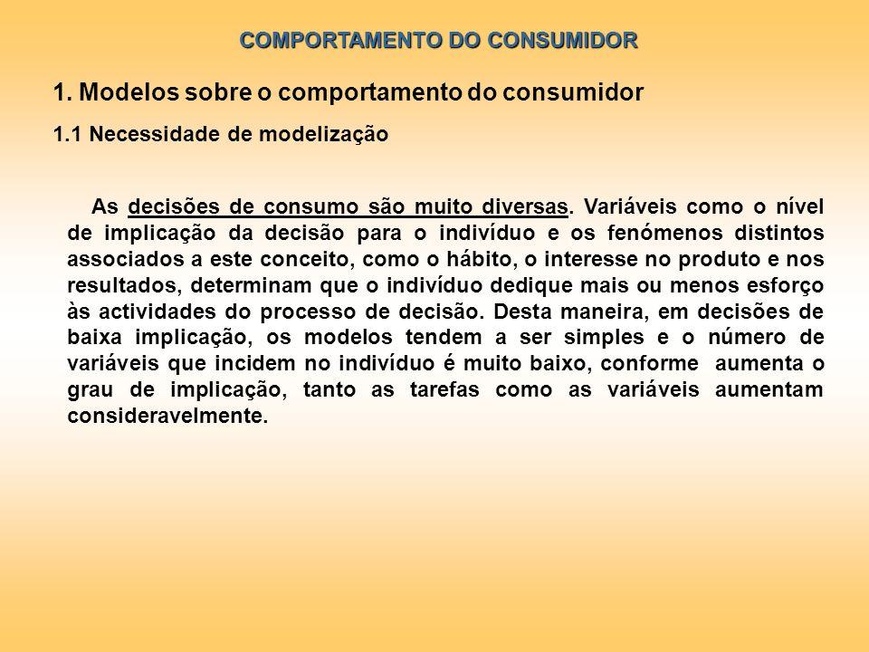 COMPORTAMENTO DO CONSUMIDOR As decisões de consumo são muito diversas. Variáveis como o nível de implicação da decisão para o indivíduo e os fenómenos