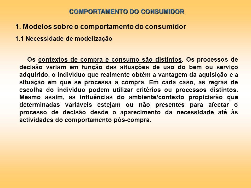 COMPORTAMENTO DO CONSUMIDOR Os contextos de compra e consumo são distintos. Os processos de decisão variam em função das situações de uso do bem ou se