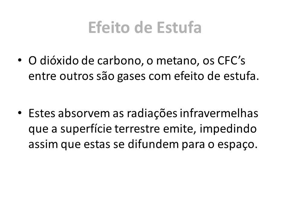 Efeito de Estufa O dióxido de carbono, o metano, os CFCs entre outros são gases com efeito de estufa. Estes absorvem as radiações infravermelhas que a