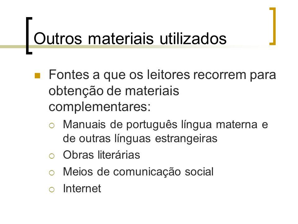 Outros materiais utilizados Fontes a que os leitores recorrem para obtenção de materiais complementares: Manuais de português língua materna e de outr