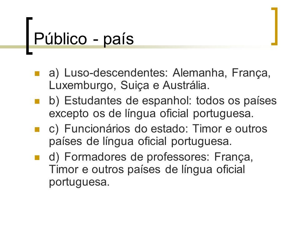 Público - país a)Luso-descendentes: Alemanha, França, Luxemburgo, Suiça e Austrália. b)Estudantes de espanhol: todos os países excepto os de língua of