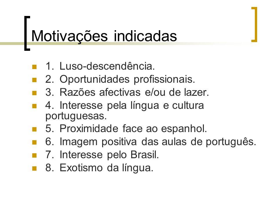 Motivações indicadas 1.Luso-descendência. 2.Oportunidades profissionais. 3.Razões afectivas e/ou de lazer. 4.Interesse pela língua e cultura portugues