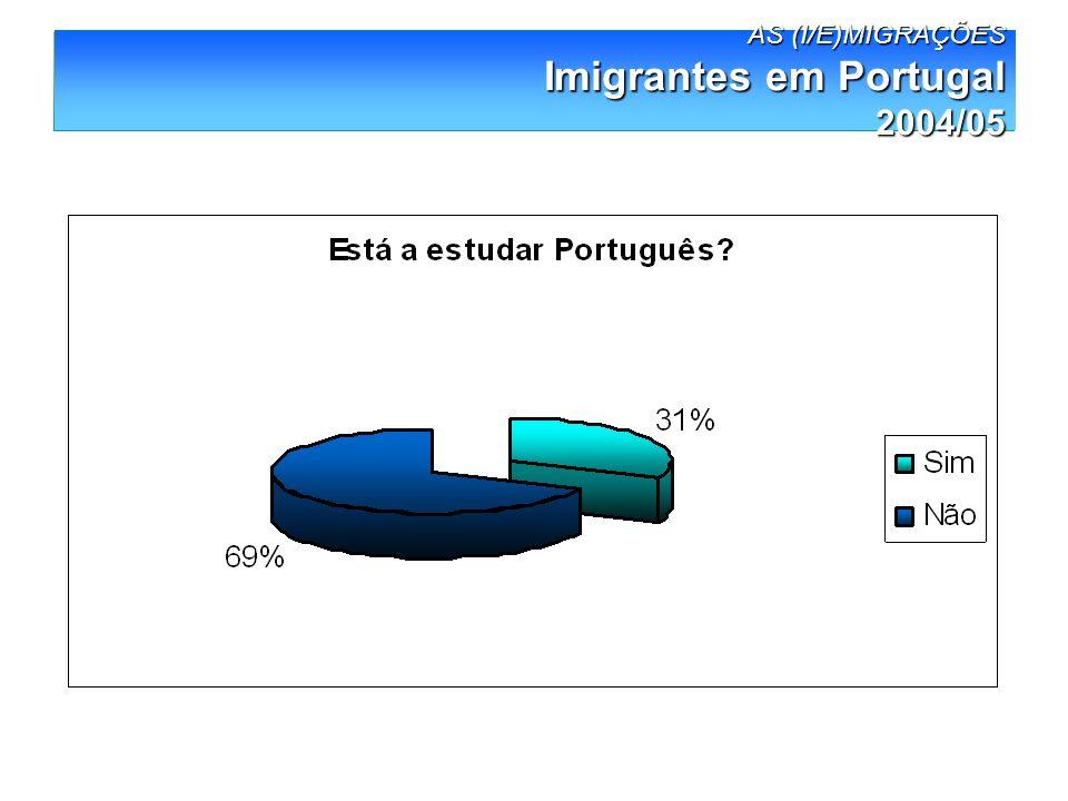 AS MIGRAÇÕES 2004/05 AS (I/E)MIGRAÇÕES Imigrantes em Portugal 2004/05