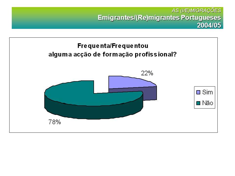 AS MIGRAÇÕES 2004/05 AS (I/E)MIGRAÇÕES 2004/05 Emigrantes/(Re)migrantes Imigrantes em Portugal