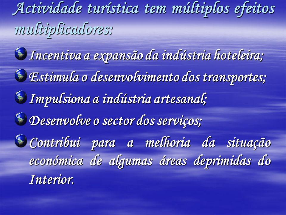 Actividade turística tem múltiplos efeitos multiplicadores: Incentiva a expansão da indústria hoteleira; Estimula o desenvolvimento dos transportes; Impulsiona a indústria artesanal; Desenvolve o sector dos serviços; Contribui para a melhoria da situação económica de algumas áreas deprimidas do Interior.