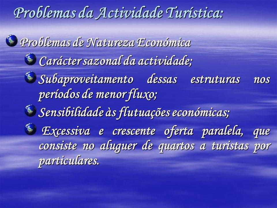 Problemas da Actividade Turística: Problemas de Natureza Económica Carácter sazonal da actividade; Subaproveitamento dessas estruturas nos períodos de