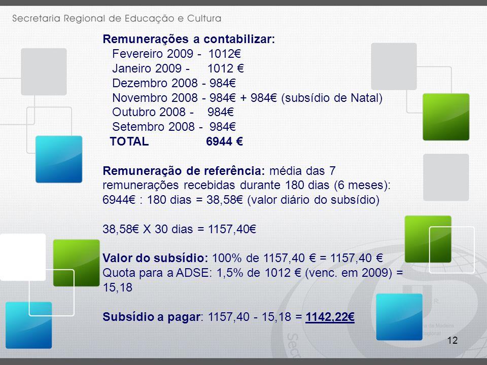 12 Remunerações a contabilizar: Fevereiro 2009 - 1012 Janeiro 2009 - 1012 Dezembro 2008 - 984 Novembro 2008 - 984 + 984 (subsídio de Natal) Outubro 2008 - 984 Setembro 2008 - 984 TOTAL 6944 Remuneração de referência: média das 7 remunerações recebidas durante 180 dias (6 meses): 6944 : 180 dias = 38,58 (valor diário do subsídio) 38,58 X 30 dias = 1157,40 Valor do subsídio: 100% de 1157,40 = 1157,40 Quota para a ADSE: 1,5% de 1012 (venc.