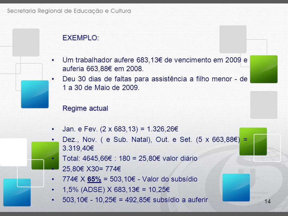 14 EXEMPLO: Um trabalhador aufere 683,13 de vencimento em 2009 e auferia 663,88 em 2008.