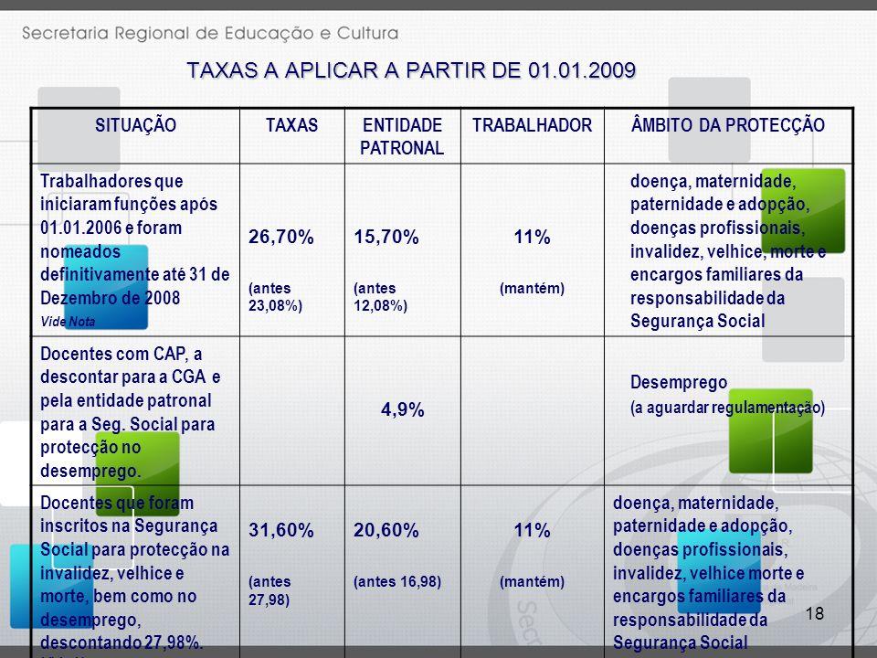 18 TAXAS A APLICAR A PARTIR DE 01.01.2009 SITUAÇÃOTAXASENTIDADE PATRONAL TRABALHADORÂMBITO DA PROTECÇÃO Trabalhadores que iniciaram funções após 01.01.2006 e foram nomeados definitivamente até 31 de Dezembro de 2008 Vide Nota 26,70% (antes 23,08%) 15,70% (antes 12,08%) 11% (mantém) doença, maternidade, paternidade e adopção, doenças profissionais, invalidez, velhice, morte e encargos familiares da responsabilidade da Segurança Social Docentes com CAP, a descontar para a CGA e pela entidade patronal para a Seg.