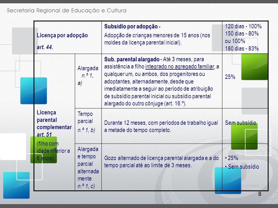 8 Licença por adopção art. 44. Subsídio por adopção - Adopção de crianças menores de 15 anos (nos moldes da licença parental inicial). 120 dias - 100%