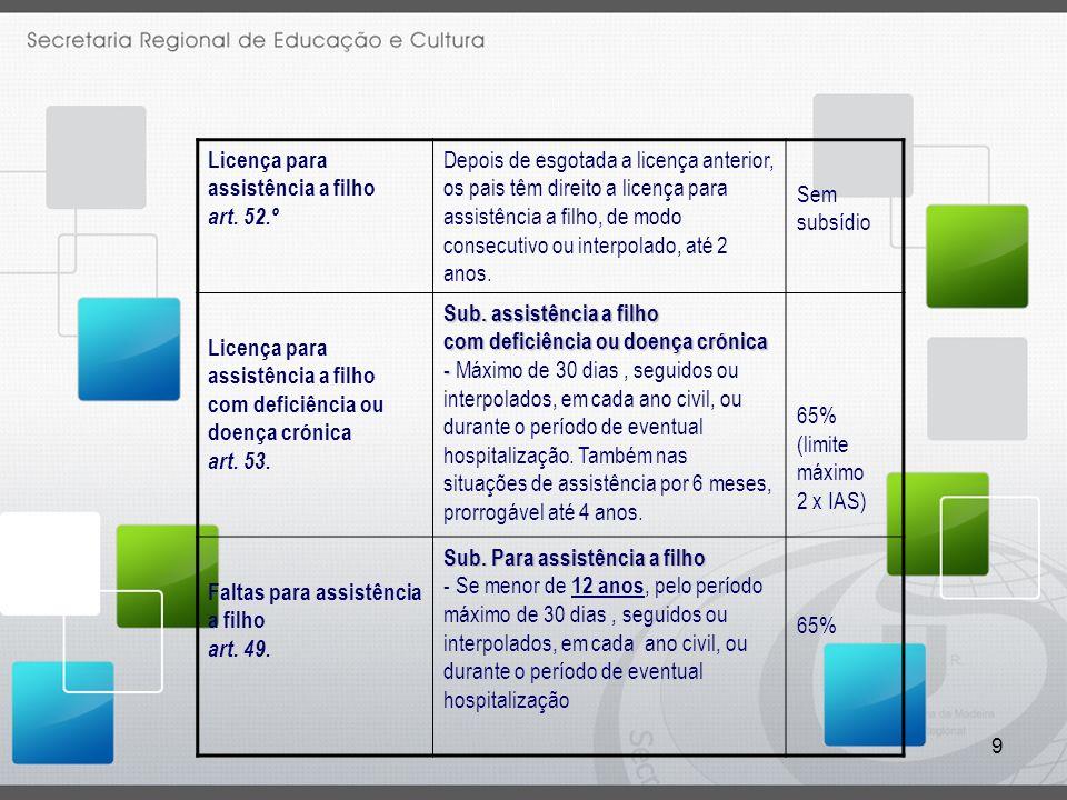Procedimentos: Procedimentos: As futuras Declarações de Remunerações (DR) devem ser preenchidas de acordo com as novas taxas contributivas.