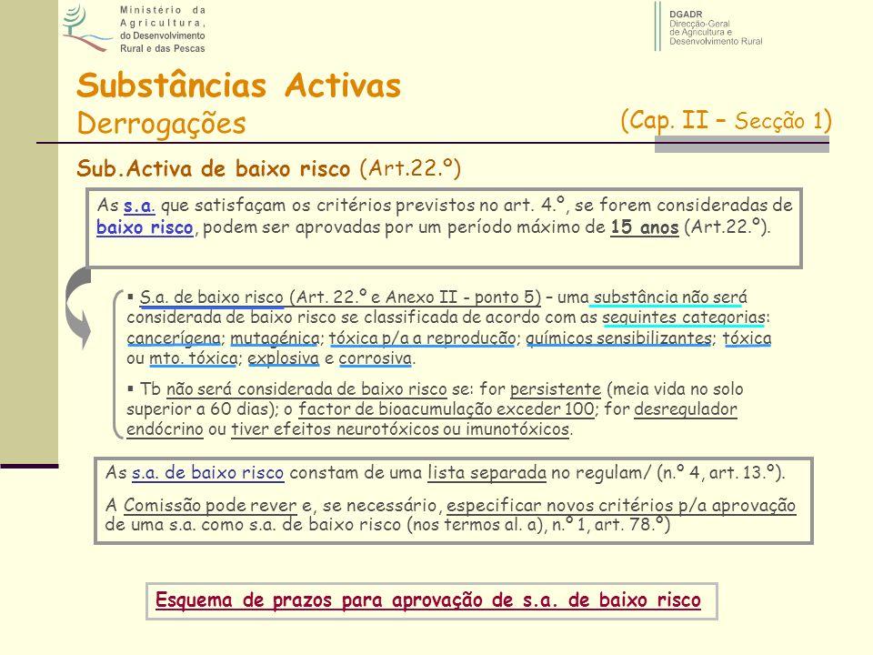 S.a. de baixo risco (Art. 22.º e Anexo II - ponto 5) – uma substância não será considerada de baixo risco se classificada de acordo com as seguintes c