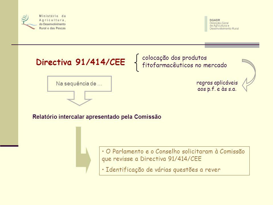 Directiva 91/414/CEE colocação dos produtos fitofarmacêuticos no mercado Na sequência de … Relatório intercalar apresentado pela Comissão O Parlamento