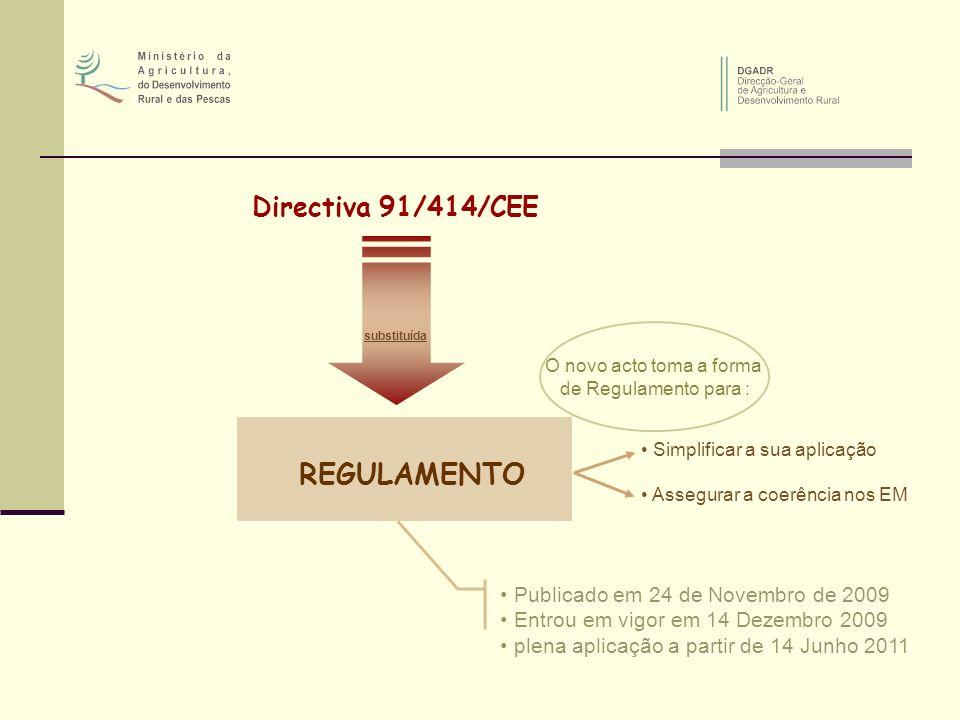 Directiva 91/414/CEE REGULAMENTO Simplificar a sua aplicação Assegurar a coerência nos EM substituída O novo acto toma a forma de Regulamento para : P