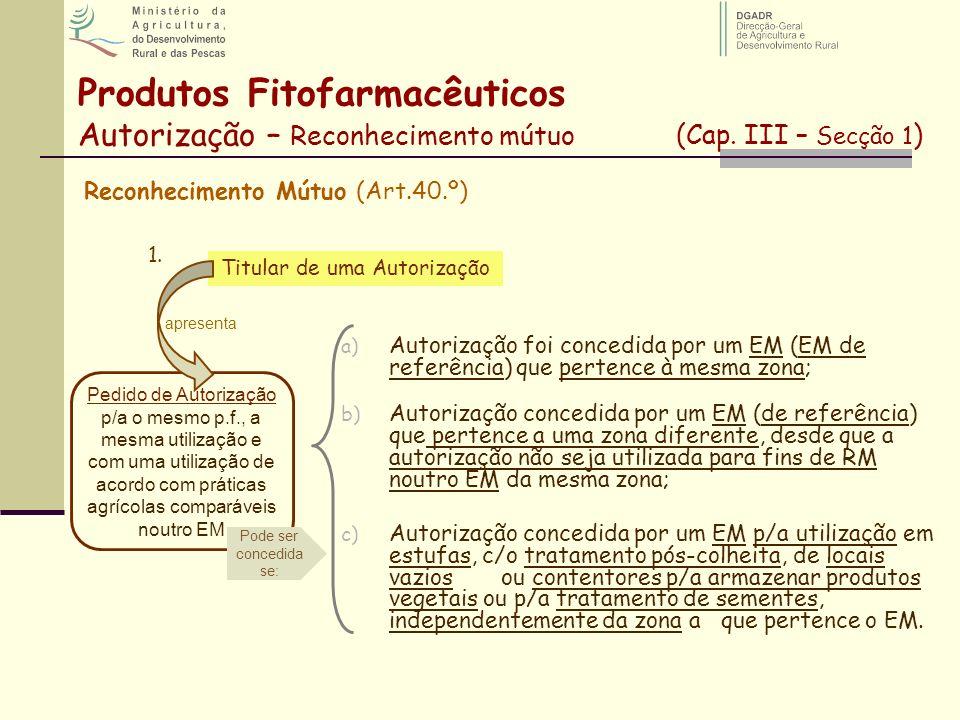 Reconhecimento Mútuo (Art.40.º) a) Autorização foi concedida por um EM (EM de referência) que pertence à mesma zona; b) Autorização concedida por um E