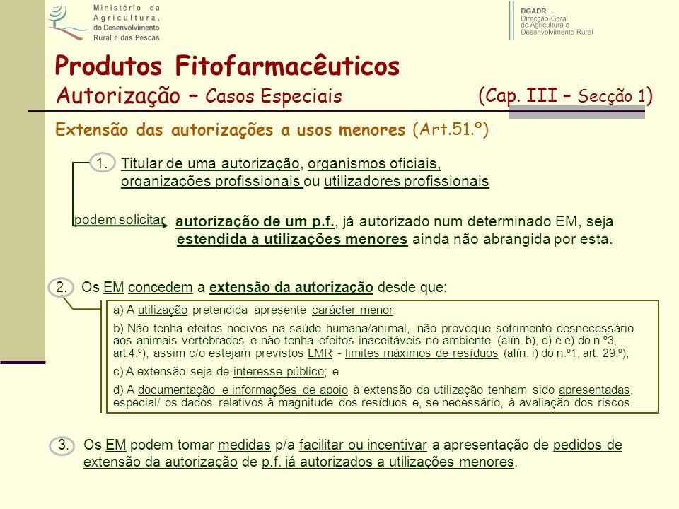 Extensão das autorizações a usos menores (Art.51.º) 1.Titular de uma autorização, organismos oficiais, organizações profissionais ou utilizadores prof