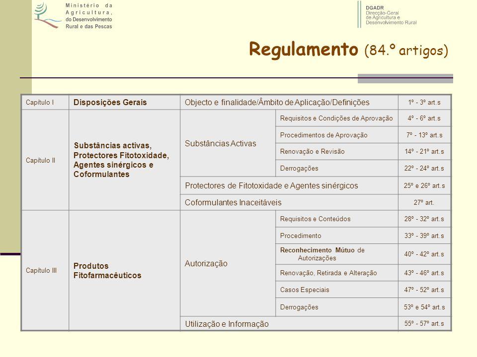 Regulamento (84.º artigos) Capítulo I Disposições GeraisObjecto e finalidade/Âmbito de Aplicação/Definições 1º - 3º art.s Capítulo II Substâncias acti