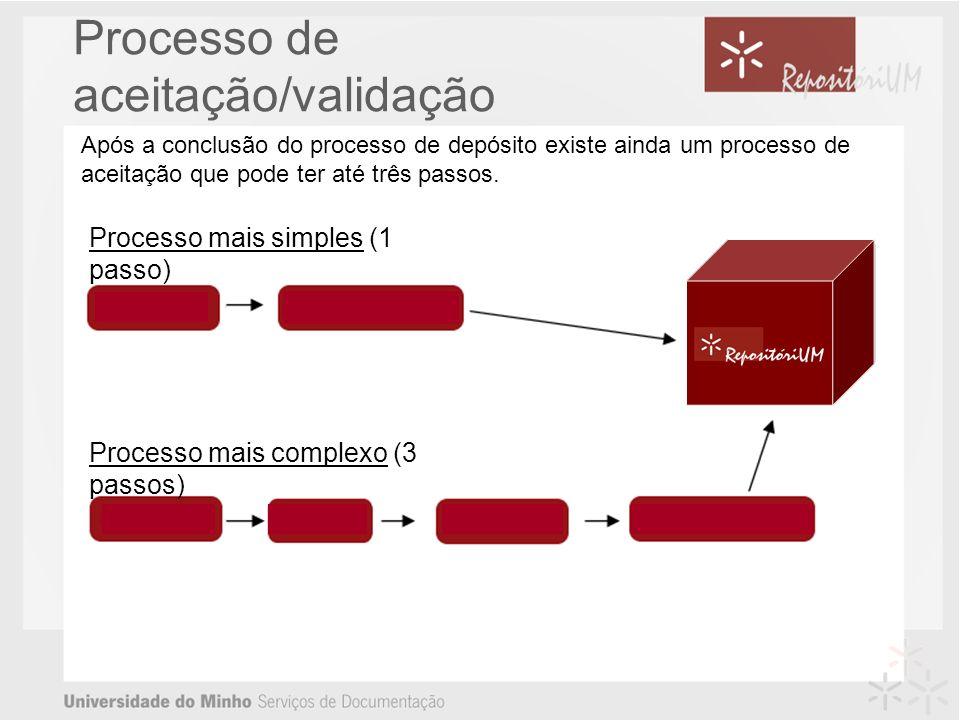 Processo de aceitação/validação Processo mais simples (1 passo) Processo mais complexo (3 passos) Após a conclusão do processo de depósito existe aind