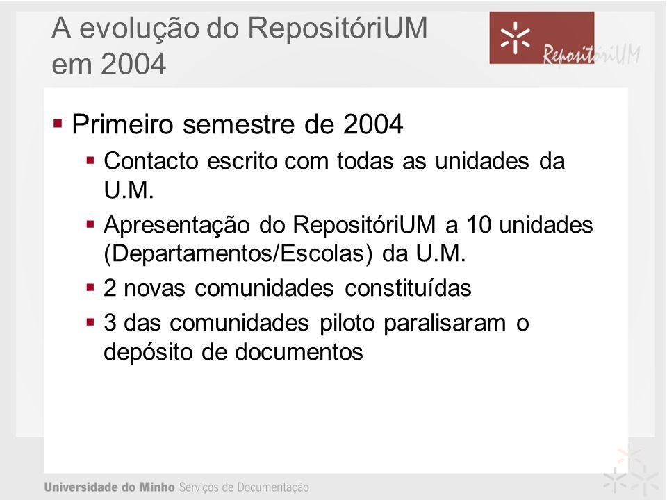 A evolução do RepositóriUM em 2004 Primeiro semestre de 2004 Contacto escrito com todas as unidades da U.M. Apresentação do RepositóriUM a 10 unidades