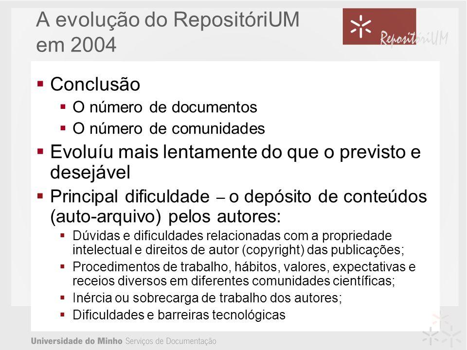 A evolução do RepositóriUM em 2004 Conclusão O número de documentos O número de comunidades Evoluíu mais lentamente do que o previsto e desejável Prin
